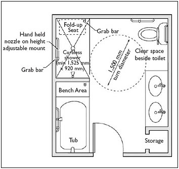 accessible bathrooms space layout part 4