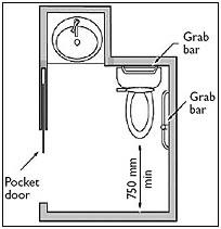 Accessible 2 Piece Bathroom Plan 2