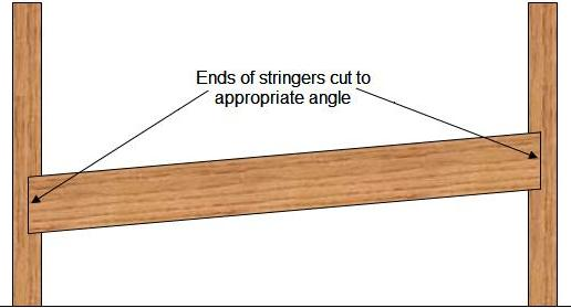 Cutting appropriate angle for wheelchair ramp stringers
