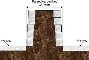 Interlocking retaining wall blocks used to create a raised flower bed.
